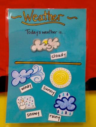 Weather Chart.